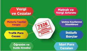 SMMM Talha Örs'ün yeni yazısı:7326 sayılı kanun ve önemli başvuruları